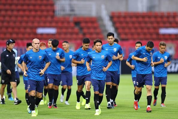 กำหนดการแข่งขัน ฟุตบอลโลกรอบคัดเลือกของประเทศไทย
